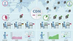 How to Use a Content Delivery Network (CDN) for SEO